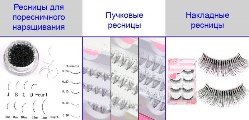 Виды и типы искусственных ресничек для наращивания