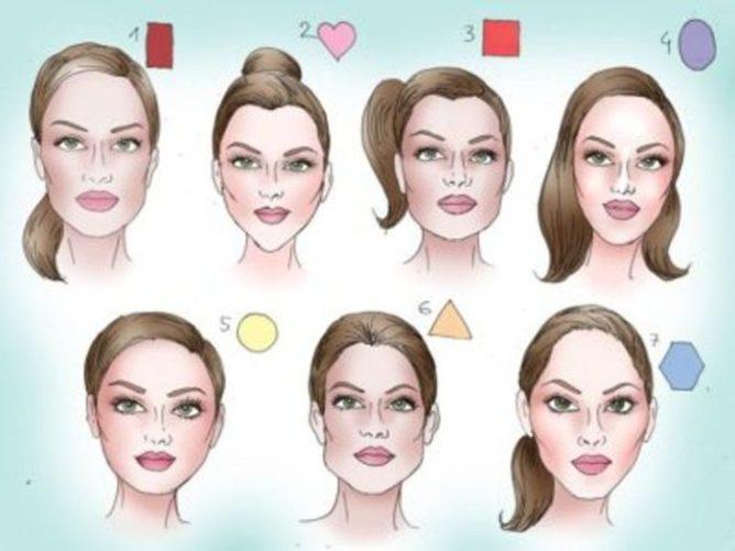 Брови и форма лица